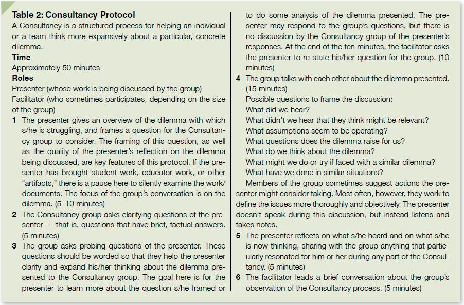 Consultancy Protocol